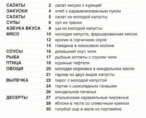 Soderzhanie 10 300x243 Школа гастронома №10 2011 года