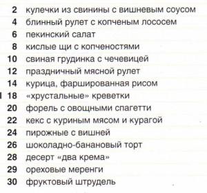 Soderzhanie 11 300x280 Школа гастронома №1 2011 года