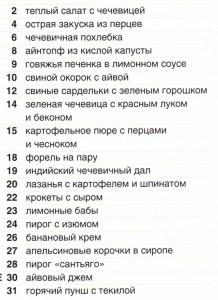 Soderzhanie 4 218x300 Школа гастронома №4 2011 года