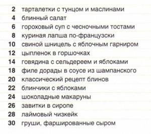 Soderzhanie 5 300x267 Школа гастронома №5 2011 года