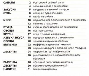 Soderzhanie 7 300x258 Школа гастронома №7 2011 года