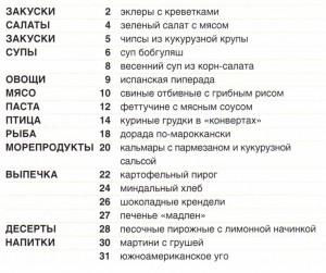 Soderzhanie 9 300x251 Школа гастронома №9 2011 года