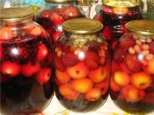Retseptyi kompotov iz yagod i plodov Рецепты приготовления безалкогольных напитков