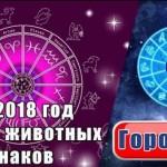 Kratkiy goroskop na 2018 god 2 150x150 Встречаем Год Собаки 2018   какие блюда должны быть на новогоднем столе