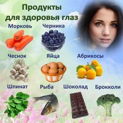 Poleznyie produktyi dlya glaz Полезные продукты для глаз